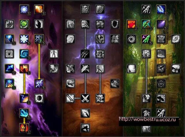 Вот вам скриншоты талантов в каждом спеке. Рестор(хил) шаман(PVE). Инчант